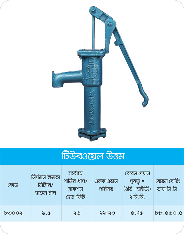 Best Tubewell In Bangladesh For Deep Amp Shallow Wells
